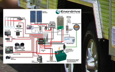 Technical tips enerdrive pty ltd enerdrive custom wiring schematics cheapraybanclubmaster Choice Image
