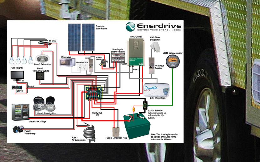 Enerdrive Custom Wiring Schematics