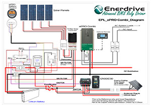 Lithium Battery with ePro Combi Battery Charger / Inverter